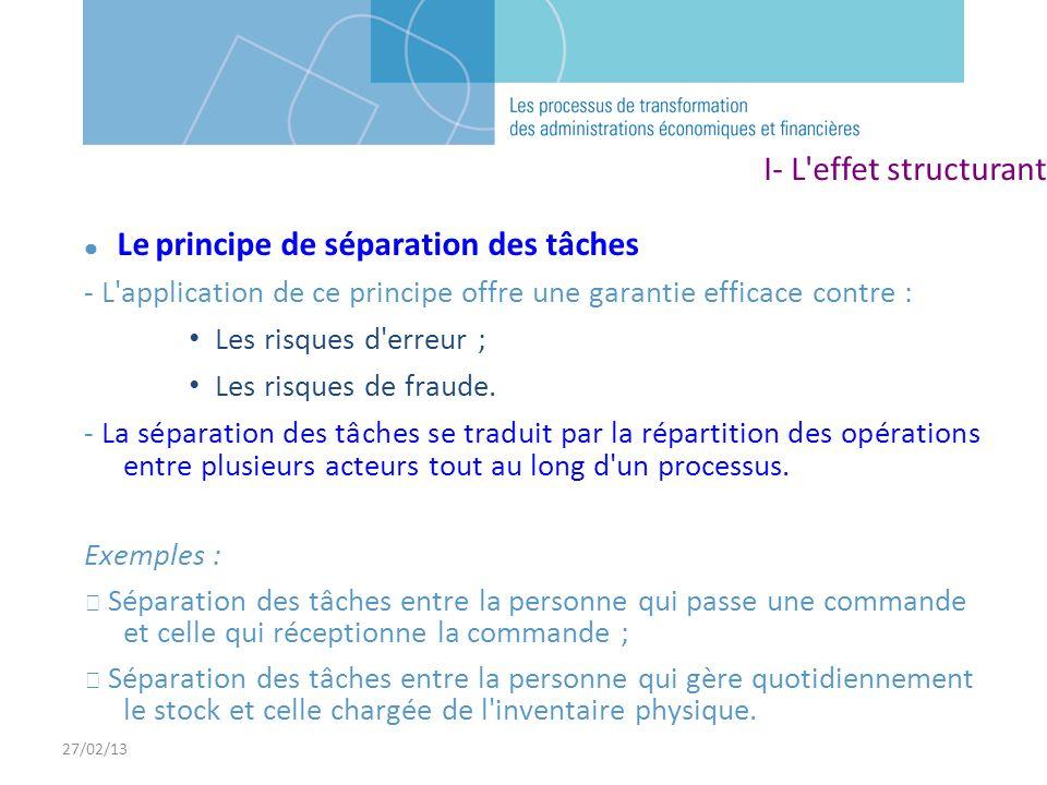 27/02/13 Le principe de séparation des tâches - L'application de ce principe offre une garantie efficace contre : Les risques d'erreur ; Les risques d