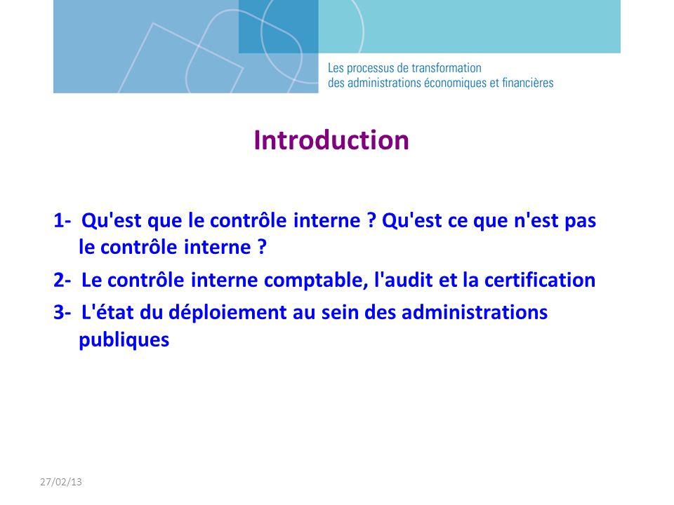 27/02/13 Introduction 1- Qu'est que le contrôle interne ? Qu'est ce que n'est pas le contrôle interne ? 2- Le contrôle interne comptable, l'audit et l
