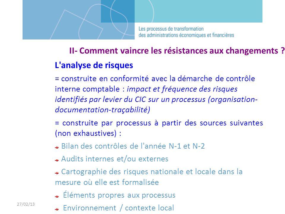 27/02/13 L'analyse de risques = construite en conformité avec la démarche de contrôle interne comptable : impact et fréquence des risques identifiés p