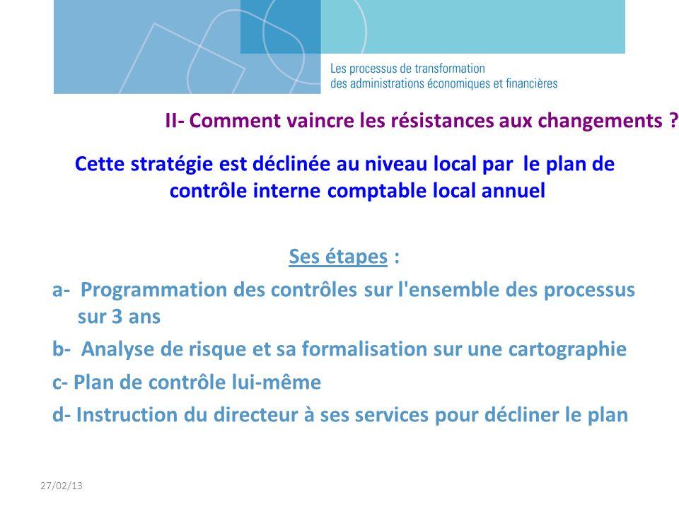 27/02/13 Cette stratégie est déclinée au niveau local par le plan de contrôle interne comptable local annuel Ses étapes : a- Programmation des contrôl