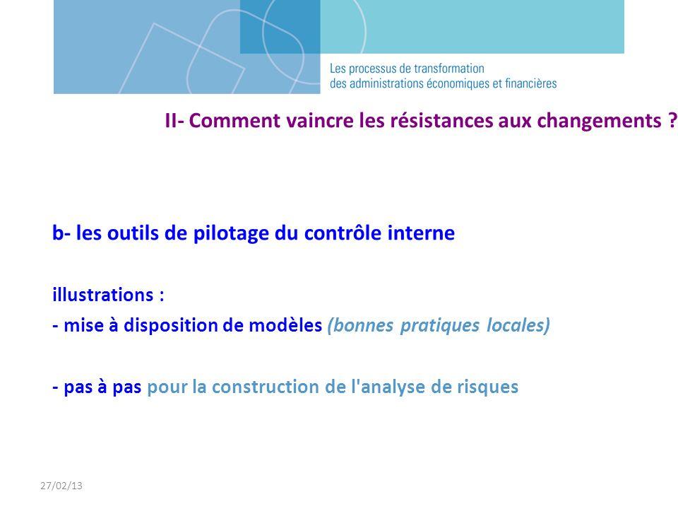 27/02/13 b- les outils de pilotage du contrôle interne illustrations : - mise à disposition de modèles (bonnes pratiques locales) - pas à pas pour la