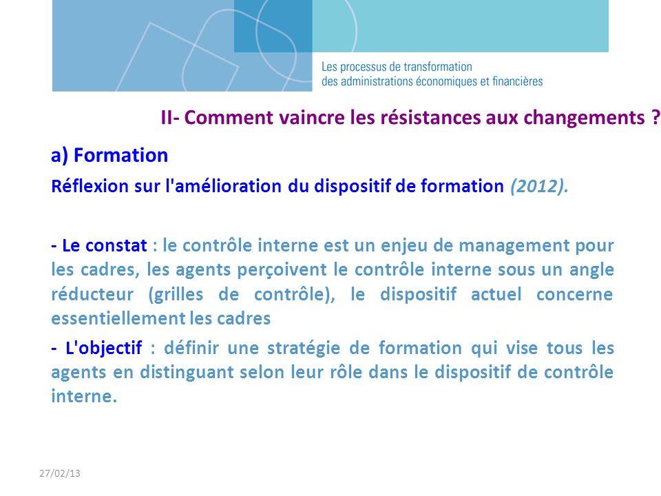27/02/13 a) Formation Réflexion sur l'amélioration du dispositif de formation (2012). - Le constat : le contrôle interne est un enjeu de management po