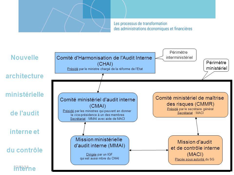 27/02/13 Comité d'Harmonisation de l'Audit Interne (CHAI) Présidé par le ministre chargé de la réforme de l'Etat Comité ministériel d'audit interne (C