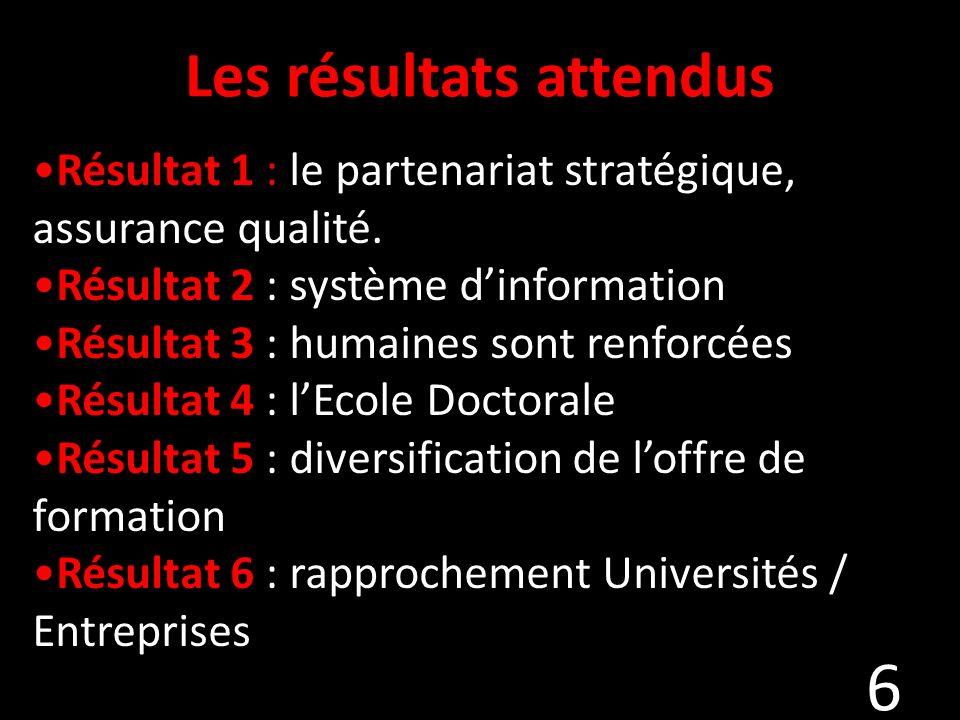 Apport à la gouvernance des E.U.R (suite) Assurance qualité: offre de formation, vie étudiante, recherche, gouvernance formation de plusieurs centaines de personnes ressources 17