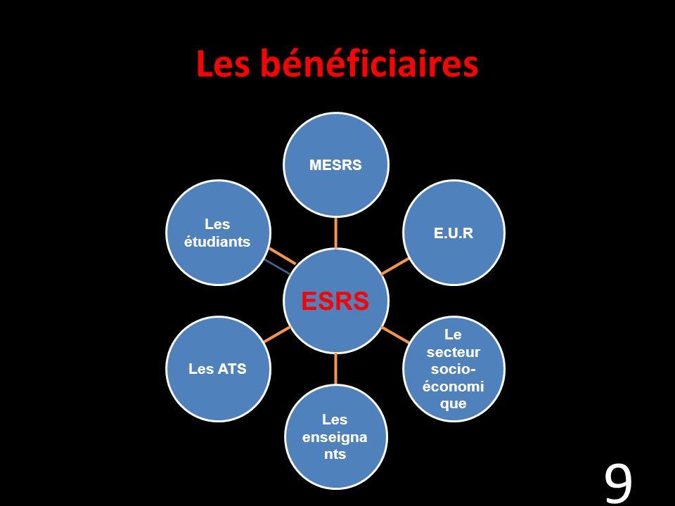 Conclusion Grande ambition Volonté daméliorer la compétitivité de luniversité algérienne Importances des moyens financiers Disposition dexperts permanents et courts termes Organisation décentralisée aux différentes conférences régionales pour mieux prendre en charge les projets du programme.