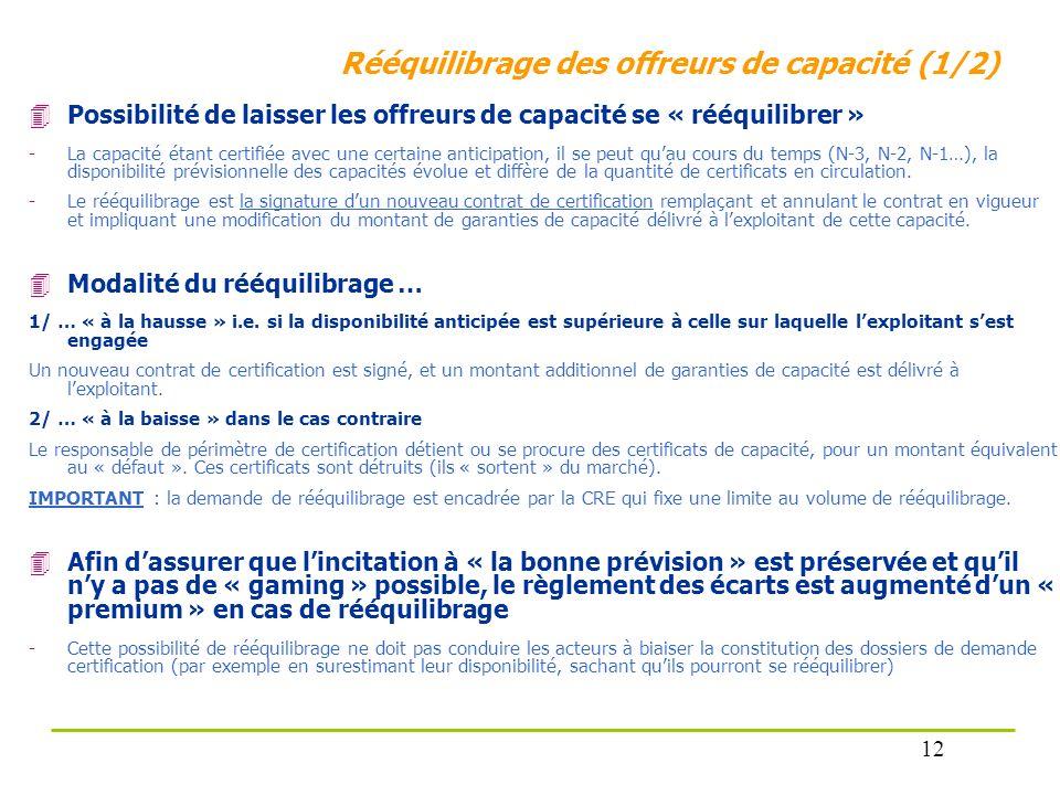 Rééquilibrage des offreurs de capacité (1/2) Possibilité de laisser les offreurs de capacité se « rééquilibrer » -La capacité étant certifiée avec une