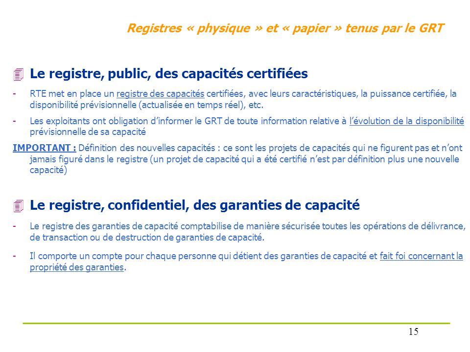 Registres « physique » et « papier » tenus par le GRT Le registre, public, des capacités certifiées -RTE met en place un registre des capacités certif