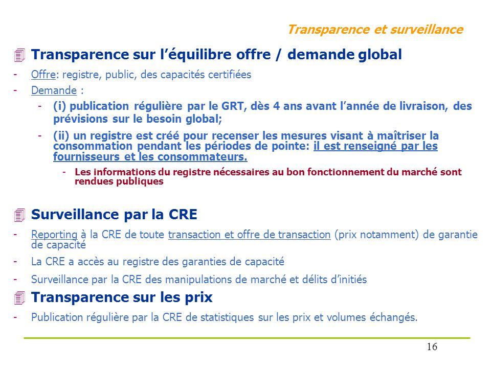 Transparence et surveillance Transparence sur léquilibre offre / demande global -Offre: registre, public, des capacités certifiées -Demande : -(i) pub