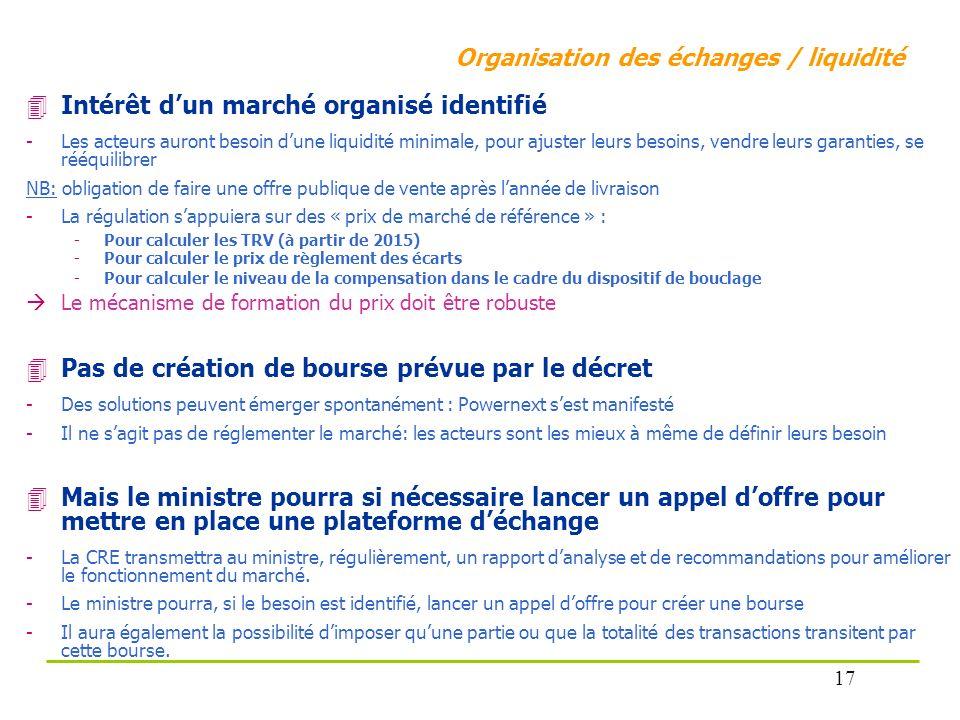 Organisation des échanges / liquidité Intérêt dun marché organisé identifié -Les acteurs auront besoin dune liquidité minimale, pour ajuster leurs bes
