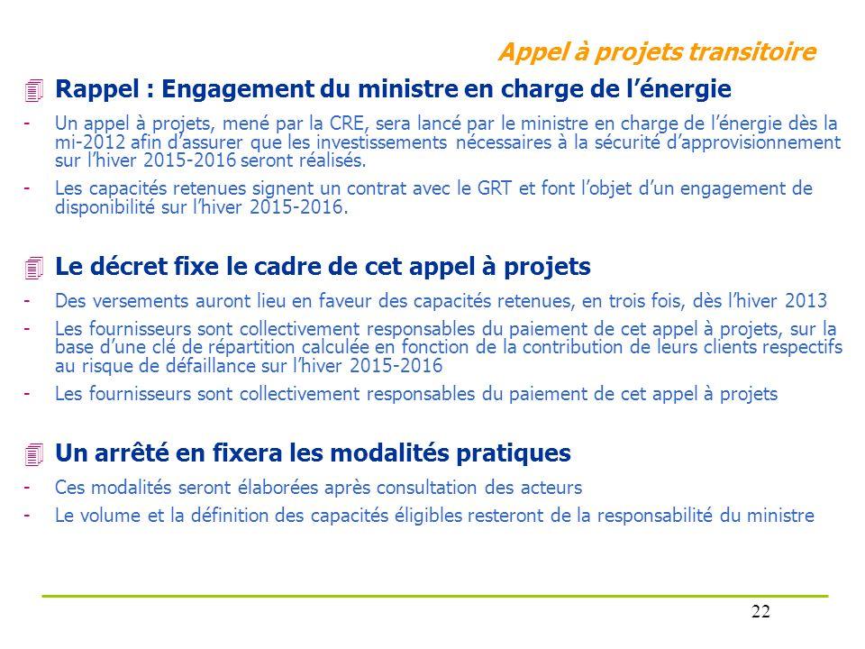 Appel à projets transitoire Rappel : Engagement du ministre en charge de lénergie -Un appel à projets, mené par la CRE, sera lancé par le ministre en
