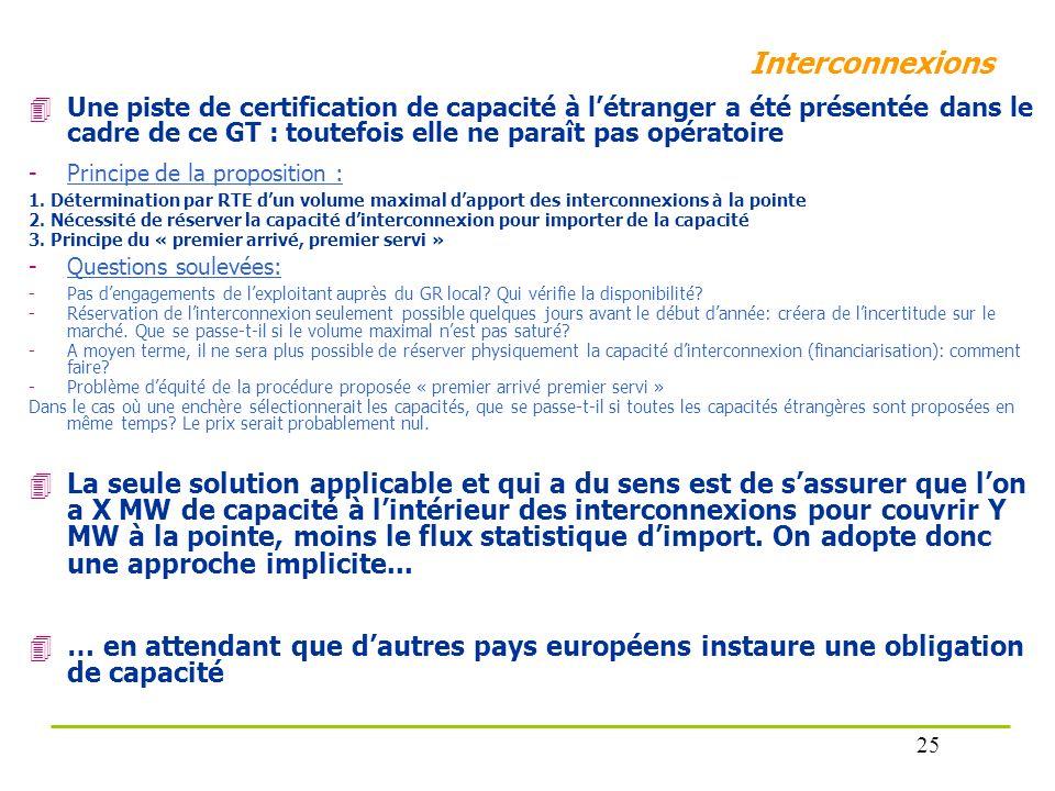 Interconnexions Une piste de certification de capacité à létranger a été présentée dans le cadre de ce GT : toutefois elle ne paraît pas opératoire -P