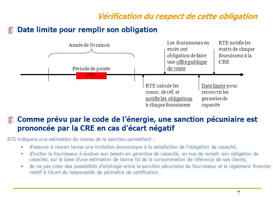 Vérification du respect de cette obligation Date limite pour remplir son obligation Comme prévu par le code de lénergie, une sanction pécuniaire est p