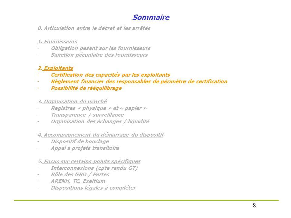 Sommaire 0. Articulation entre le décret et les arrêtés 1. Fournisseurs -Obligation pesant sur les fournisseurs -Sanction pécuniaire des fournisseurs