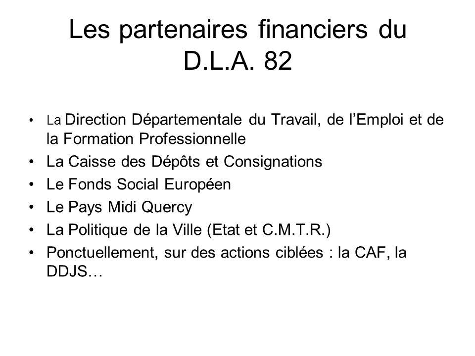 Les partenaires financiers du D.L.A.