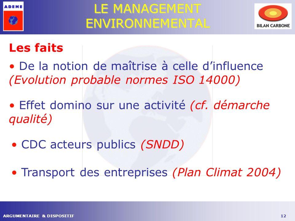 12ARGUMENTAIRE & DISPOSITIF LE MANAGEMENT ENVIRONNEMENTAL Les faits Transport des entreprises (Plan Climat 2004) CDC acteurs publics (SNDD) Effet domino sur une activité (cf.