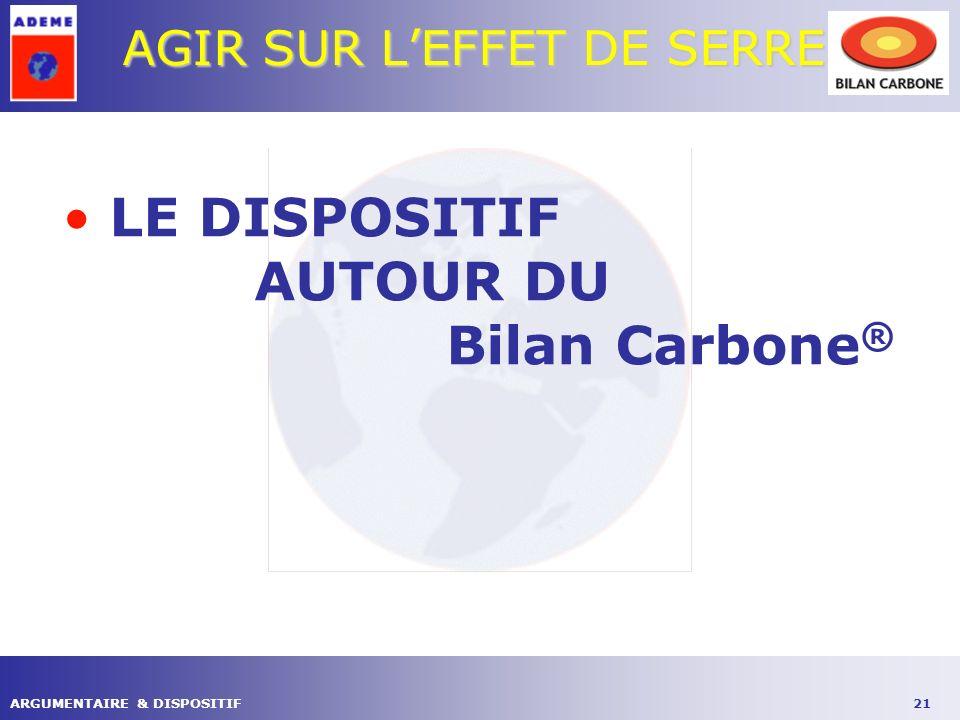21ARGUMENTAIRE & DISPOSITIF AGIR SUR LEFFET DE SERRE LE DISPOSITIF AUTOUR DU Bilan Carbone ®