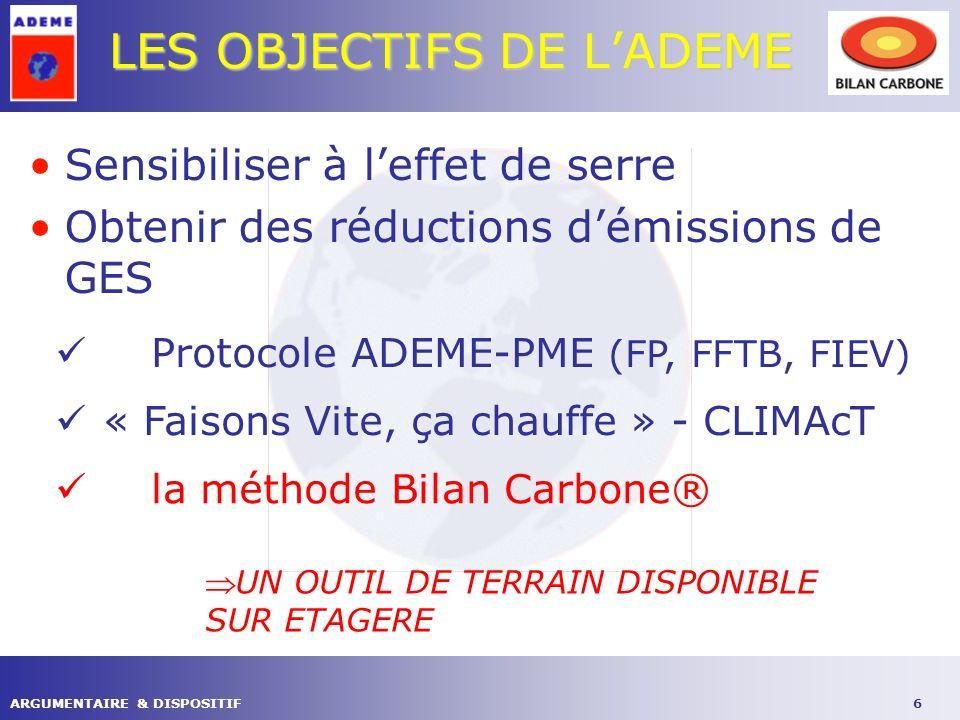 6ARGUMENTAIRE & DISPOSITIF LES OBJECTIFS DE LADEME Sensibiliser à leffet de serre Obtenir des réductions démissions de GES Protocole ADEME-PME (FP, FFTB, FIEV) la méthode Bilan Carbone® « Faisons Vite, ça chauffe » - CLIMAcT UN OUTIL DE TERRAIN DISPONIBLE SUR ETAGERE