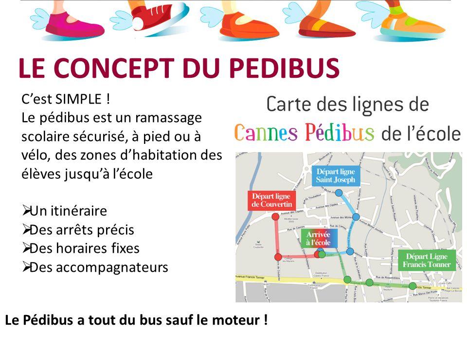 LE CONCEPT DU PEDIBUS Cest SIMPLE ! Le pédibus est un ramassage scolaire sécurisé, à pied ou à vélo, des zones dhabitation des élèves jusquà lécole Un