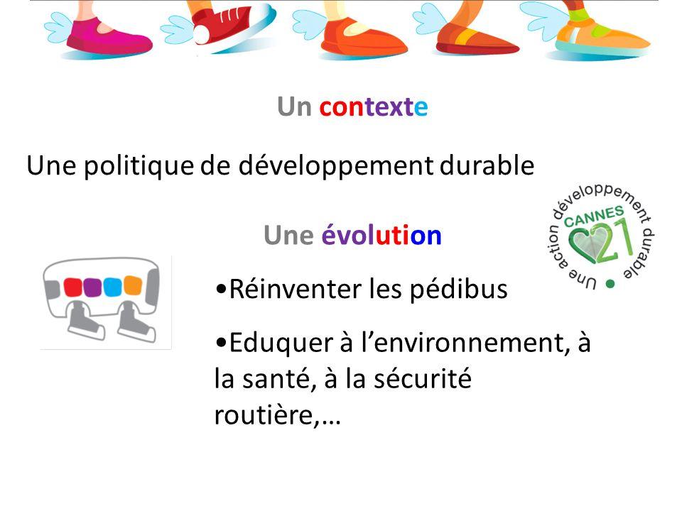 Un contexte Réinventer les pédibus Une politique de développement durable Une évolution Eduquer à lenvironnement, à la santé, à la sécurité routière,…