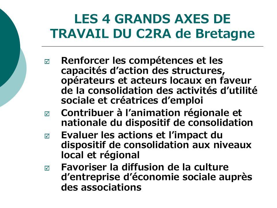 LES 4 GRANDS AXES DE TRAVAIL DU C2RA de Bretagne Renforcer les compétences et les capacités daction des structures, opérateurs et acteurs locaux en fa