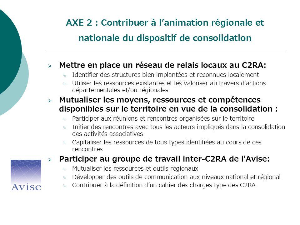 AXE 2 : Contribuer à lanimation régionale et nationale du dispositif de consolidation Mettre en place un réseau de relais locaux au C2RA: Identifier d
