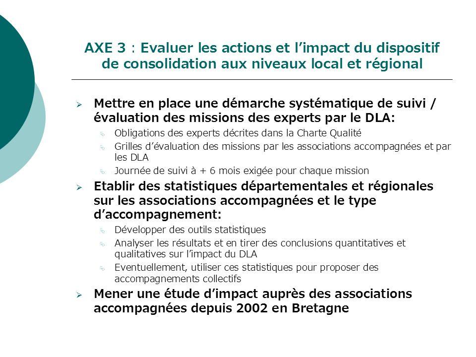 AXE 3 : Evaluer les actions et limpact du dispositif de consolidation aux niveaux local et régional Mettre en place une démarche systématique de suivi