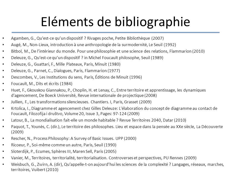 Eléments de bibliographie Agamben, G., Quest-ce quun dispositif .
