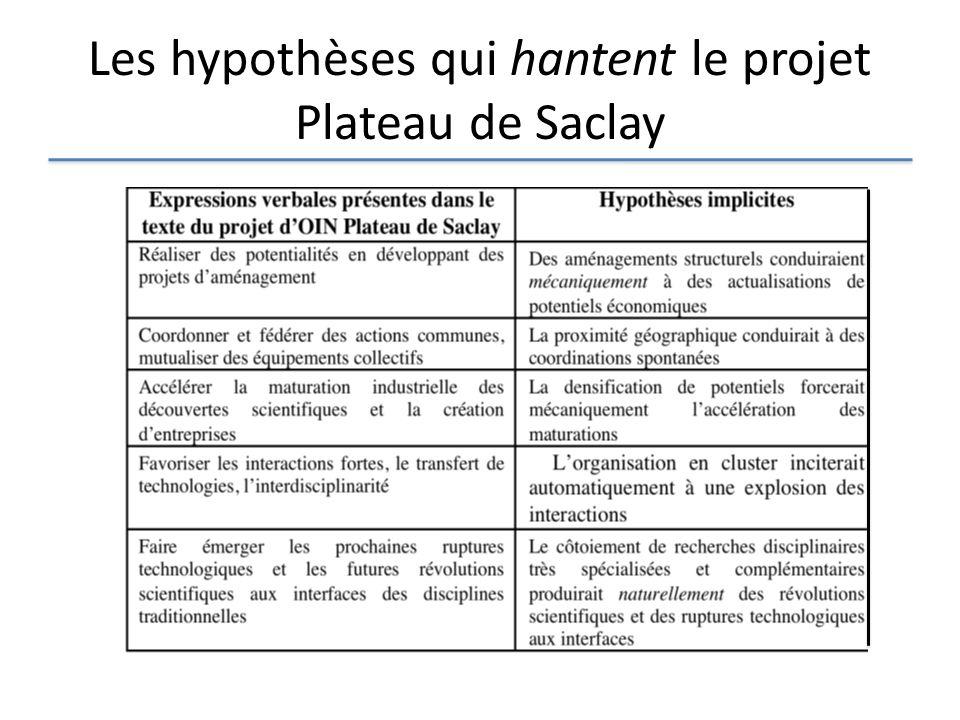 Les hypothèses qui hantent le projet Plateau de Saclay