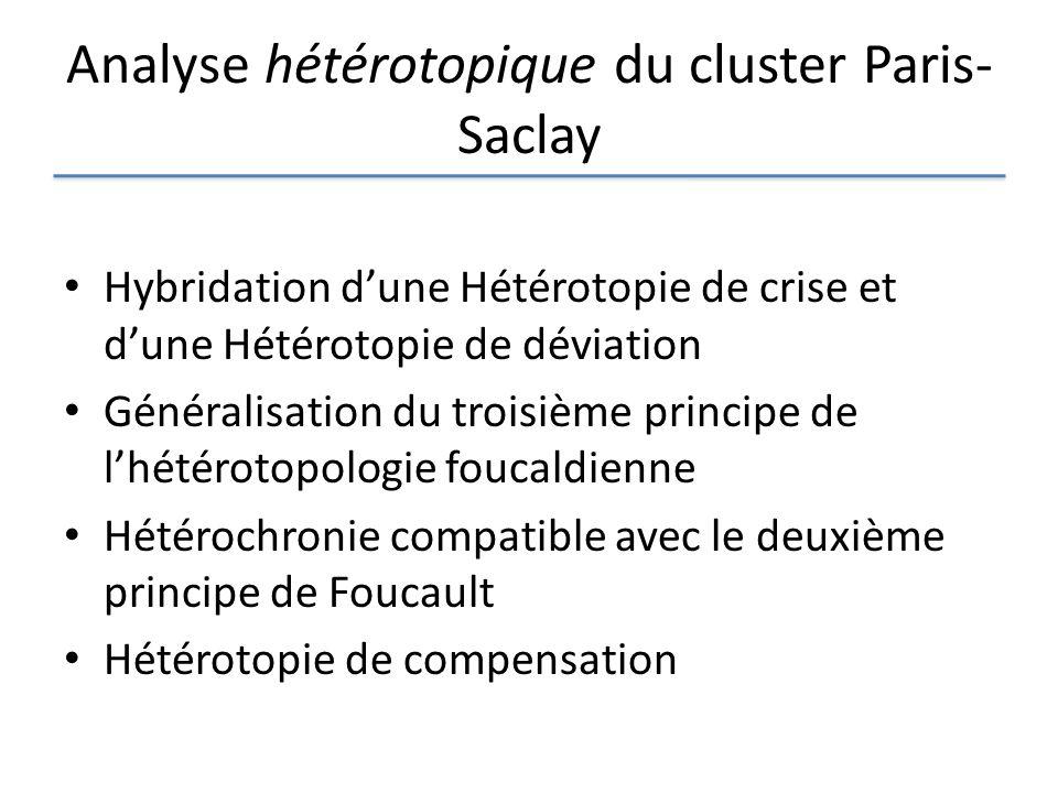 Analyse hétérotopique du cluster Paris- Saclay Hybridation dune Hétérotopie de crise et dune Hétérotopie de déviation Généralisation du troisième principe de lhétérotopologie foucaldienne Hétérochronie compatible avec le deuxième principe de Foucault Hétérotopie de compensation