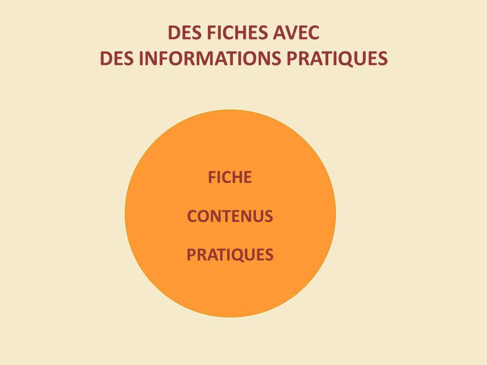 DES FICHES AVEC DES INFORMATIONS PRATIQUES FICHE CONTENUS PRATIQUES