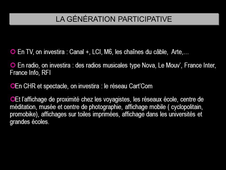 En TV, on investira : Canal +, LCI, M6, les cha î nes du câble, Arte,… En radio, on investira : des radios musicales type Nova, Le Mouv, France Inter,