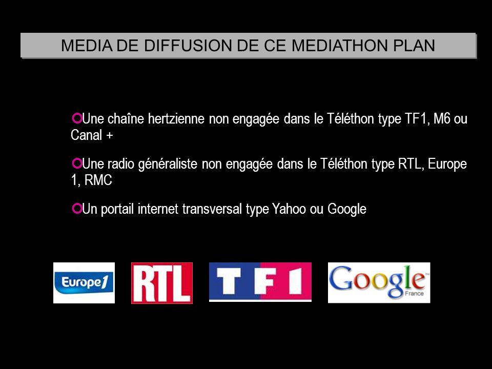 Une chaîne hertzienne non engagée dans le Téléthon type TF1, M6 ou Canal + Une radio généraliste non engagée dans le Téléthon type RTL, Europe 1, RMC
