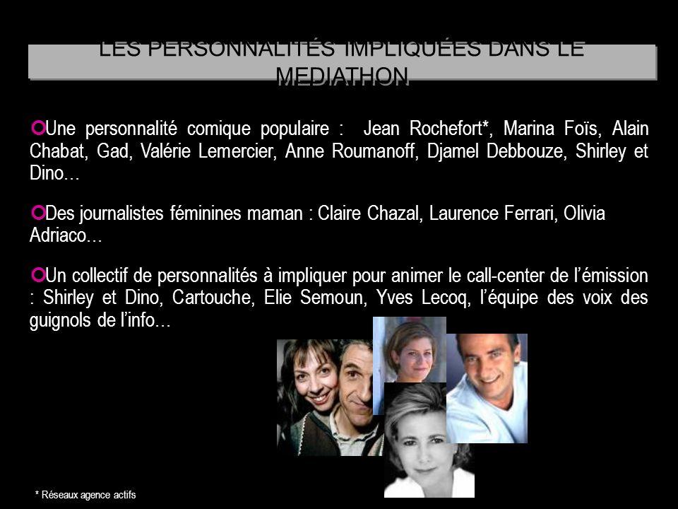 Une personnalité comique populaire : Jean Rochefort*, Marina Foïs, Alain Chabat, Gad, Valérie Lemercier, Anne Roumanoff, Djamel Debbouze, Shirley et D