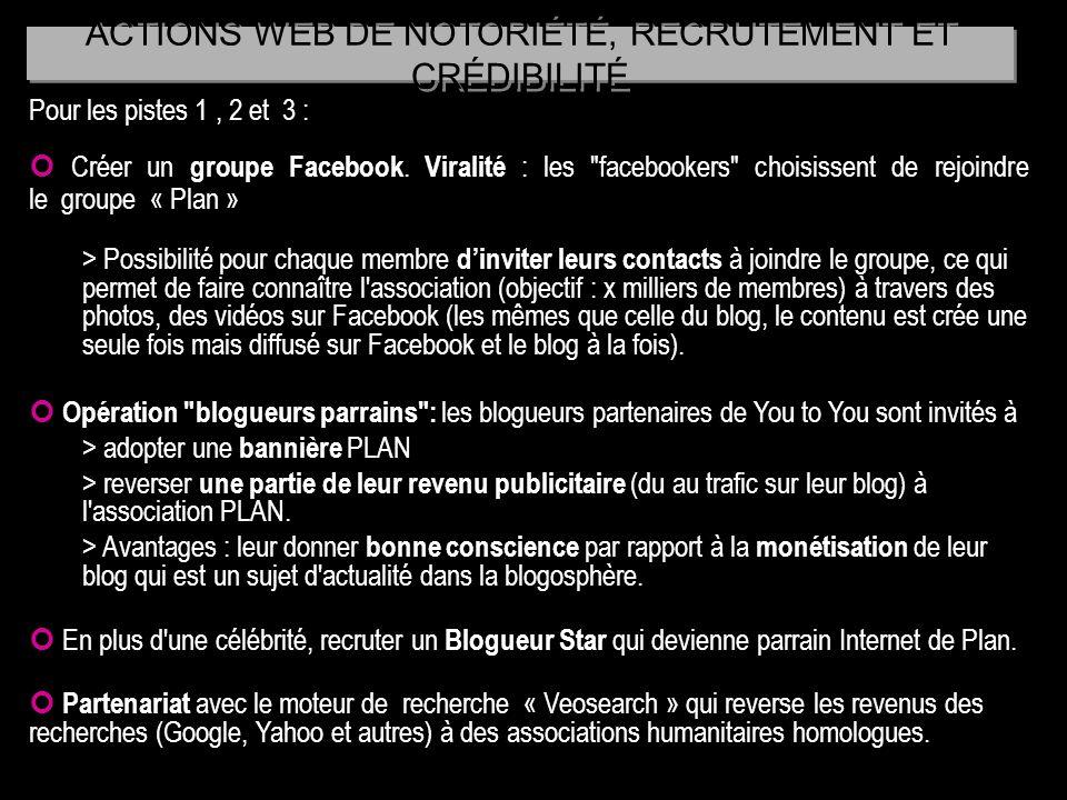 Pour les pistes 1, 2 et 3 : Créer un groupe Facebook. Viralité : les