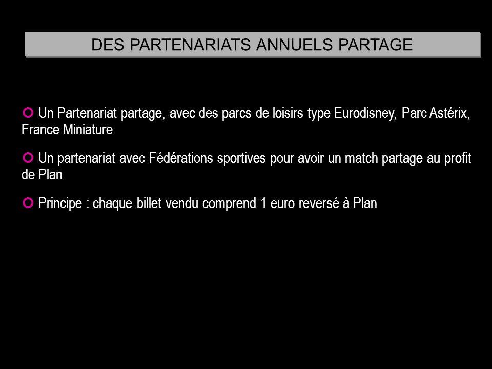 Un Partenariat partage, avec des parcs de loisirs type Eurodisney, Parc Astérix, France Miniature Un partenariat avec Fédérations sportives pour avoir