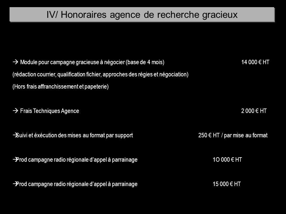 Module pour campagne gracieuse à négocier (base de 4 mois)14 000 HT (rédaction courrier, qualification fichier, approches des régies et négociation) (