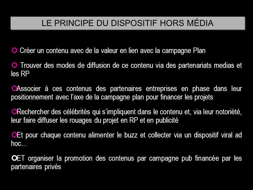 Créer un contenu avec de la valeur en lien avec la campagne Plan Trouver des modes de diffusion de ce contenu via des partenariats medias et les RP As