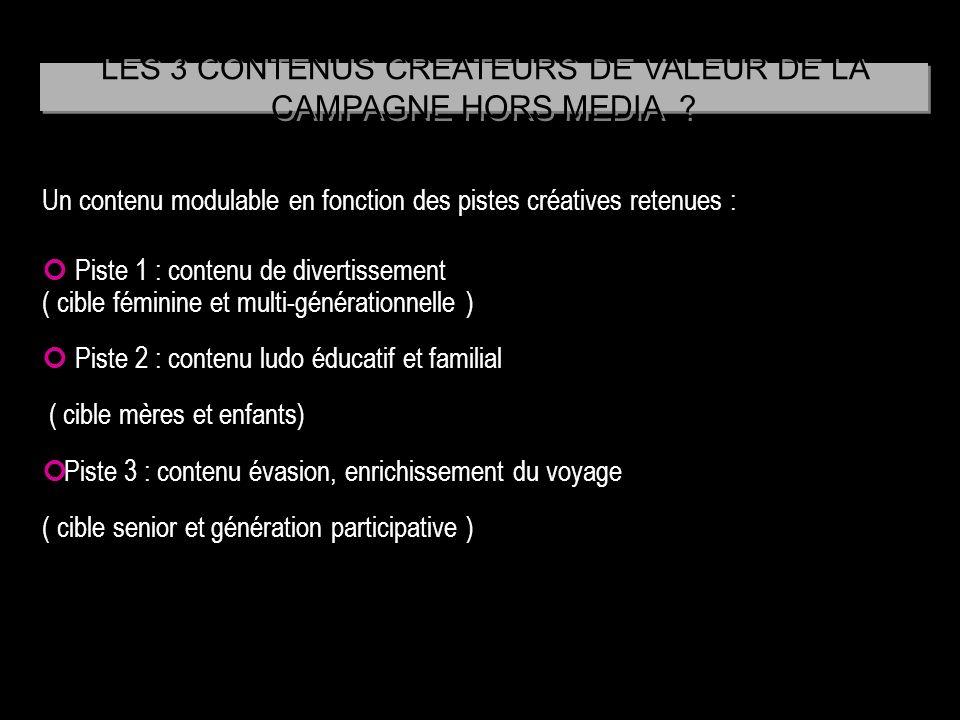 Un contenu modulable en fonction des pistes créatives retenues : Piste 1 : contenu de divertissement ( cible féminine et multi-générationnelle ) Piste