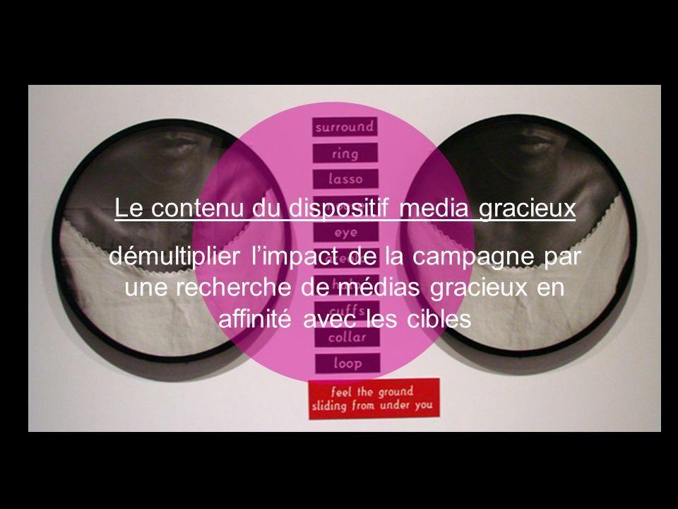 Le contenu du dispositif media gracieux démultiplier limpact de la campagne par une recherche de médias gracieux en affinité avec les cibles