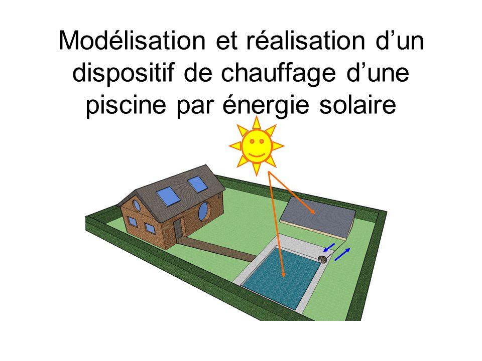 Modélisation et réalisation dun dispositif de chauffage dune piscine par énergie solaire