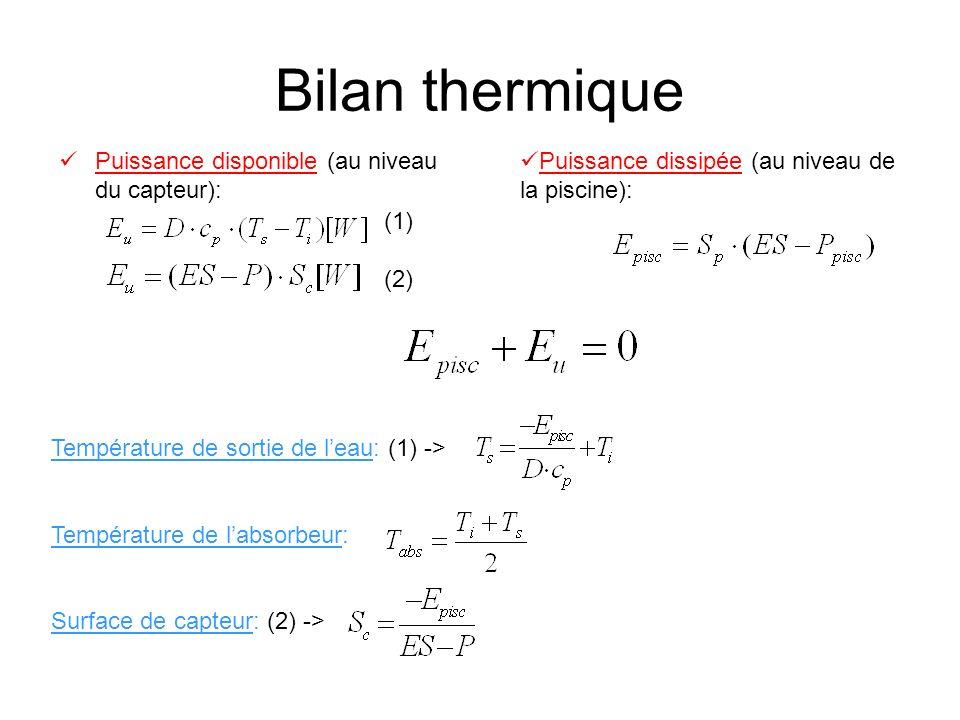 Bilan thermique Puissance disponible (au niveau du capteur): Puissance dissipée (au niveau de la piscine): Température de sortie de leau: (1) -> Température de labsorbeur: Surface de capteur: (2) -> (1) (2)