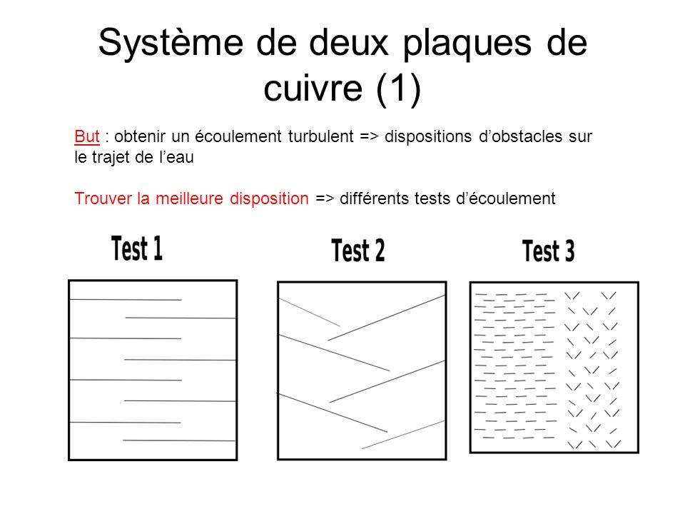 Système de deux plaques de cuivre (1) But : obtenir un écoulement turbulent => dispositions dobstacles sur le trajet de leau Trouver la meilleure disposition => différents tests découlement