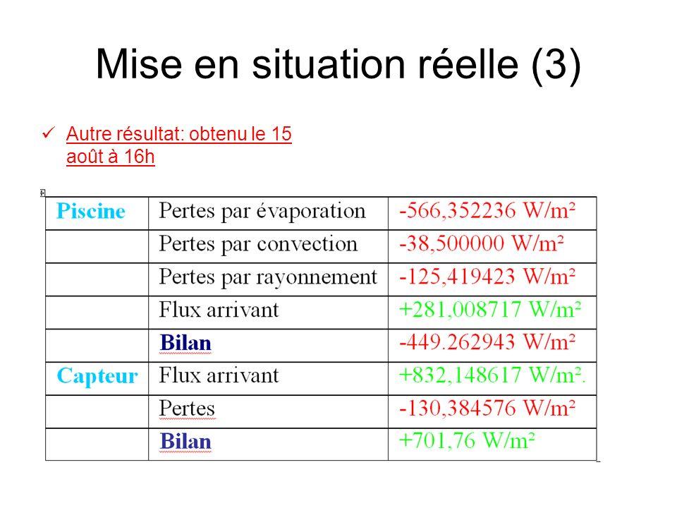 Mise en situation réelle (3) Autre résultat: obtenu le 15 août à 16h