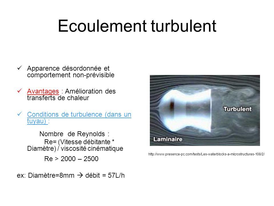 Ecoulement turbulent Apparence désordonnée et comportement non-prévisible Avantages : Amélioration des transferts de chaleur Conditions de turbulence (dans un tuyau) : Nombre de Reynolds : Re= (Vitesse débitante * Diamètre) / viscosité cinématique Re > 2000 – 2500 ex: Diamètre=8mm débit = 57L/h http://www.presence-pc.com/tests/Les-waterblocks-a-microstructures-108/2/