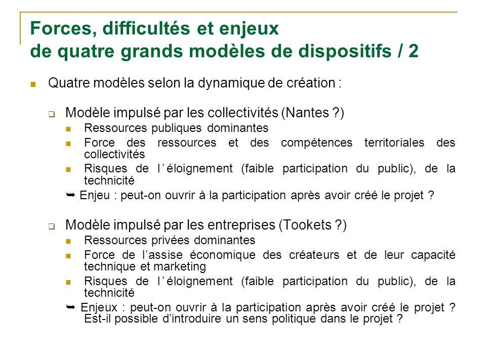 Enjeux et difficultés de lhybridation des ressources : un équilibrage dynamique des ressources et des partenaires Conclusion