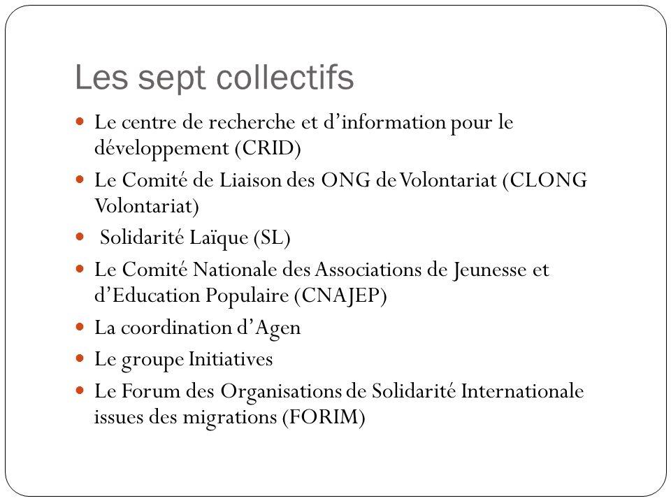 Les sept collectifs Le centre de recherche et dinformation pour le développement (CRID) Le Comité de Liaison des ONG de Volontariat (CLONG Volontariat) Solidarité Laïque (SL) Le Comité Nationale des Associations de Jeunesse et dEducation Populaire (CNAJEP) La coordination dAgen Le groupe Initiatives Le Forum des Organisations de Solidarité Internationale issues des migrations (FORIM)