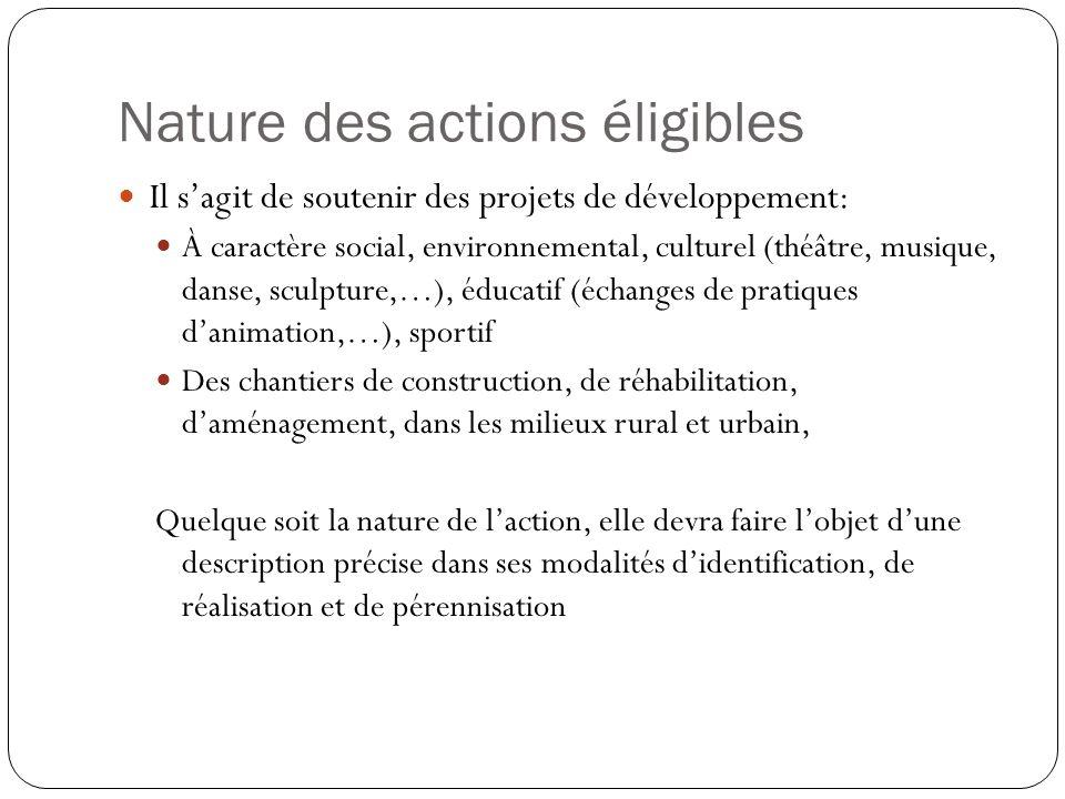 Nature des actions éligibles Il sagit de soutenir des projets de développement: À caractère social, environnemental, culturel (théâtre, musique, danse