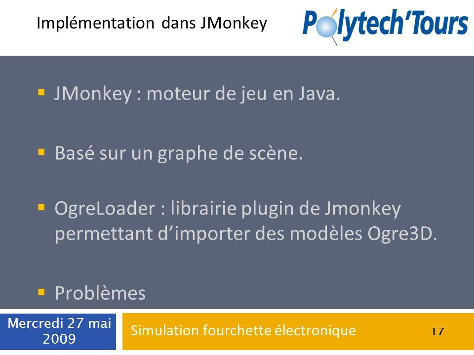 Implémentation dans JMonkey JMonkey : moteur de jeu en Java. Basé sur un graphe de scène. OgreLoader : librairie plugin de Jmonkey permettant dimporte