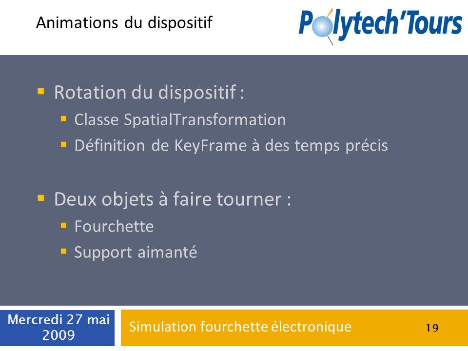 Animations du dispositif Rotation du dispositif : Classe SpatialTransformation Définition de KeyFrame à des temps précis Deux objets à faire tourner :