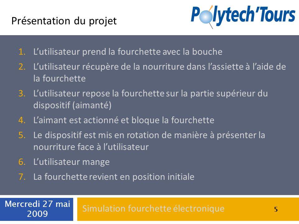 16 Implémentation dans jMonkey 16 Mercredi 27 mai 2009 16 Simulation fourchette électronique
